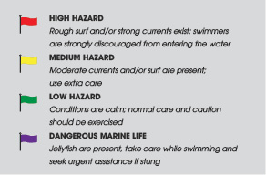 Laguna-Lang-Co-Activities-warning